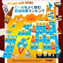 ビールのインフォグラフィック