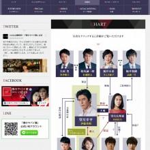 出典:関西テレビ放送