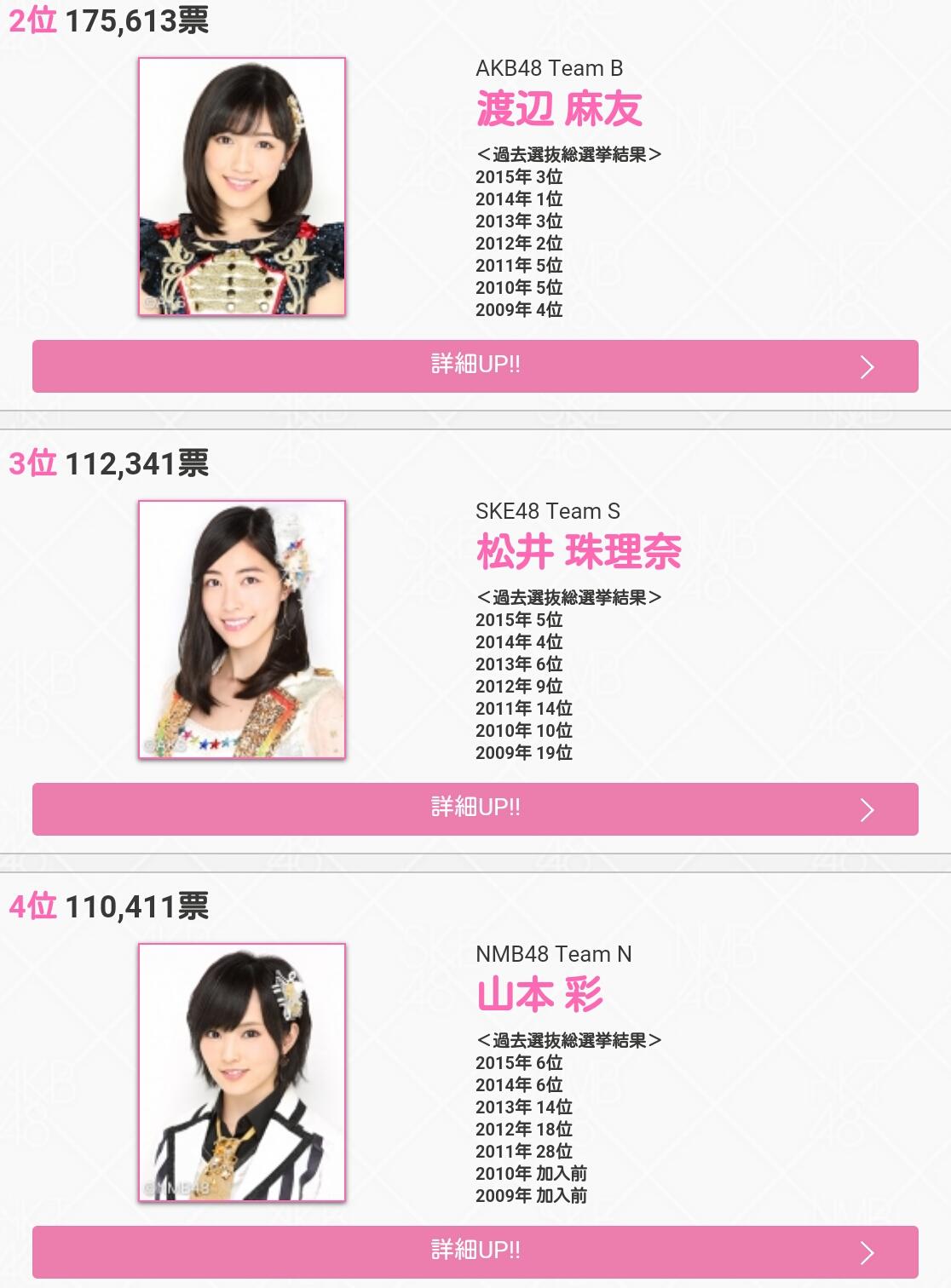出典:AKB48公式HP
